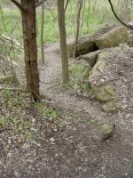 Twisty path