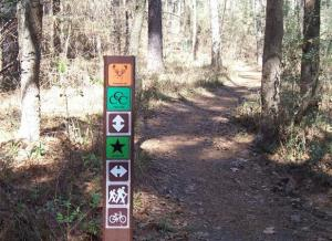 Good sign posts along trail
